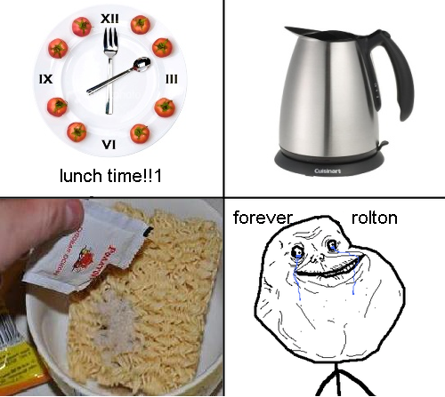 Rolton forever?